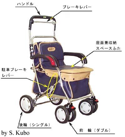 シルバーカーの各部の名称を示す写真 シルバーカーなど歩行補助車の勧め トップ 福祉機器とは 選び